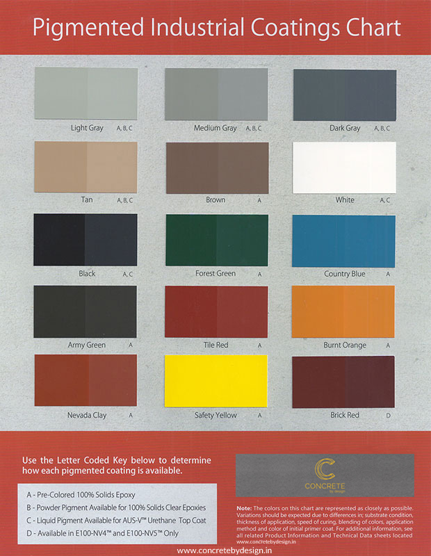 Pigmented Industrial Coatings Chart